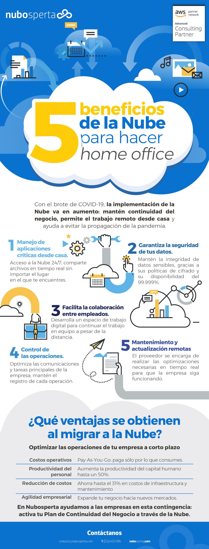infografia-beneficios-de-la-nube